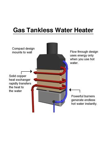 tankless water heater in Smithtown, New York